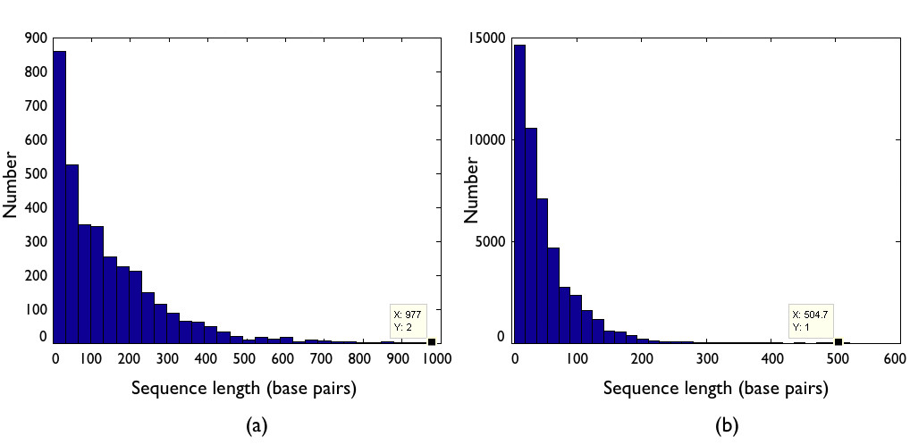 http://static-content.springer.com/image/art%3A10.1186%2F1754-1611-3-2/MediaObjects/13036_2008_Article_28_Fig5_HTML.jpg