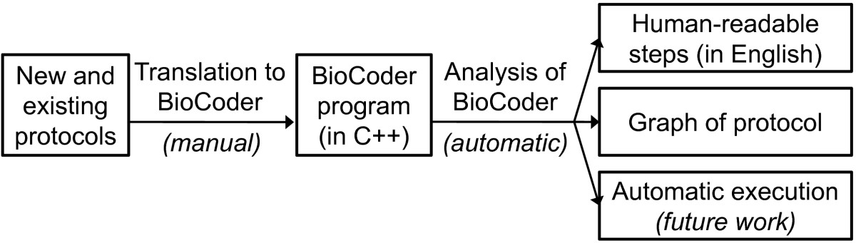 http://static-content.springer.com/image/art%3A10.1186%2F1754-1611-4-13/MediaObjects/13036_2010_Article_59_Fig1_HTML.jpg
