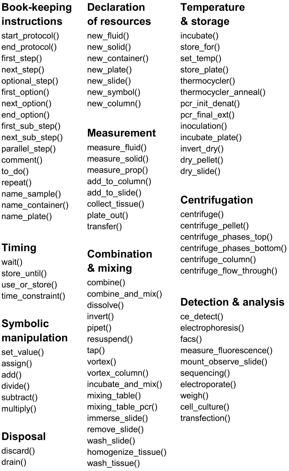 http://static-content.springer.com/image/art%3A10.1186%2F1754-1611-4-13/MediaObjects/13036_2010_Article_59_Fig2_HTML.jpg