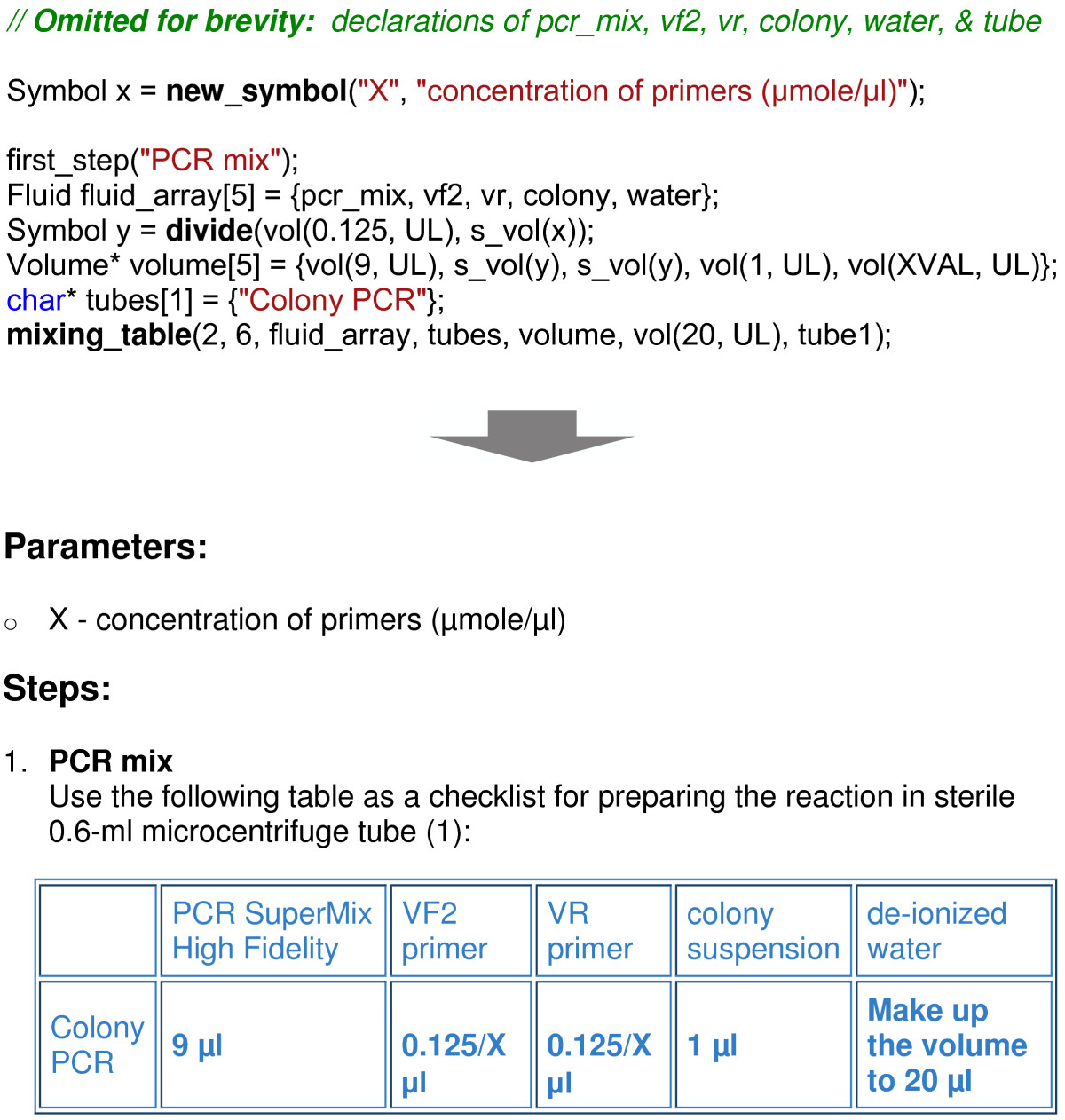 http://static-content.springer.com/image/art%3A10.1186%2F1754-1611-4-13/MediaObjects/13036_2010_Article_59_Fig6_HTML.jpg