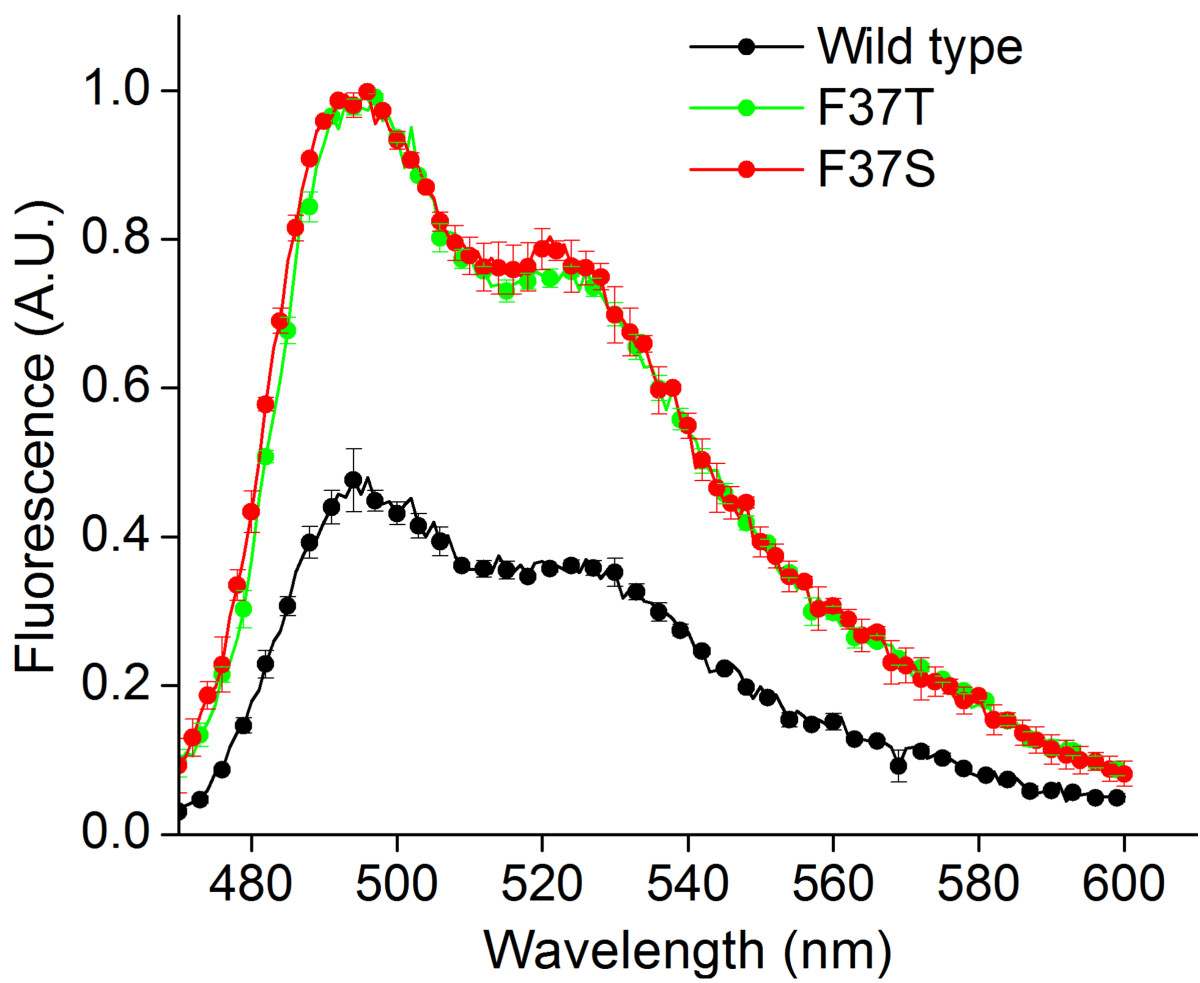 http://static-content.springer.com/image/art%3A10.1186%2F1754-1611-6-20/MediaObjects/13036_2012_Article_87_Fig5_HTML.jpg