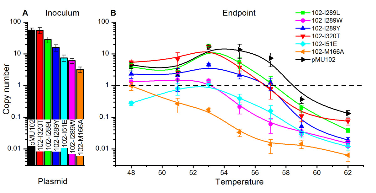 http://static-content.springer.com/image/art%3A10.1186%2F1754-1611-6-5/MediaObjects/13036_2012_Article_86_Fig5_HTML.jpg