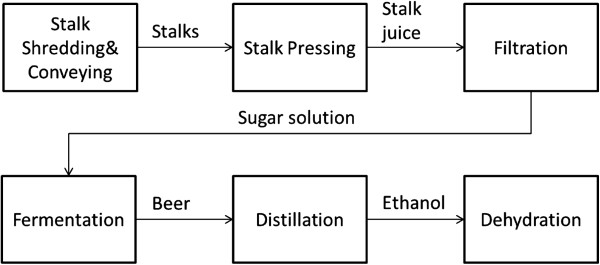 http://static-content.springer.com/image/art%3A10.1186%2F1754-1611-7-1/MediaObjects/13036_2012_Article_106_Fig1_HTML.jpg
