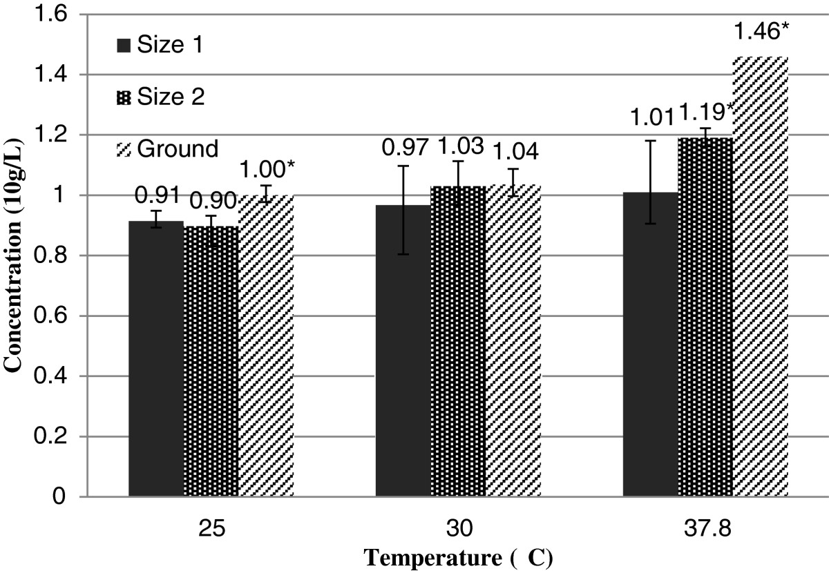 http://static-content.springer.com/image/art%3A10.1186%2F1754-1611-7-1/MediaObjects/13036_2012_Article_106_Fig6_HTML.jpg