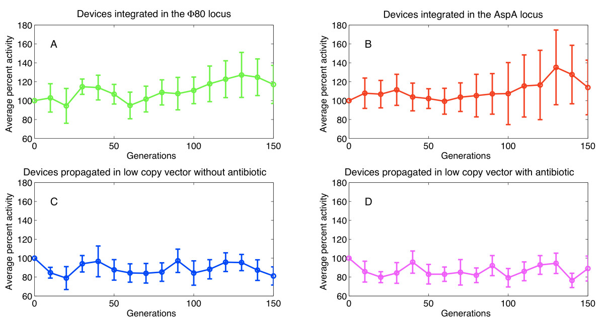 http://static-content.springer.com/image/art%3A10.1186%2F1754-1611-7-12/MediaObjects/13036_2012_Article_113_Fig6_HTML.jpg