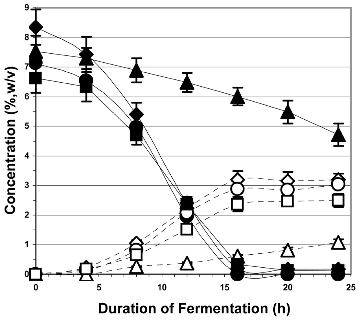http://static-content.springer.com/image/art%3A10.1186%2F1754-6834-2-18/MediaObjects/13068_2009_Article_36_Fig1_HTML.jpg