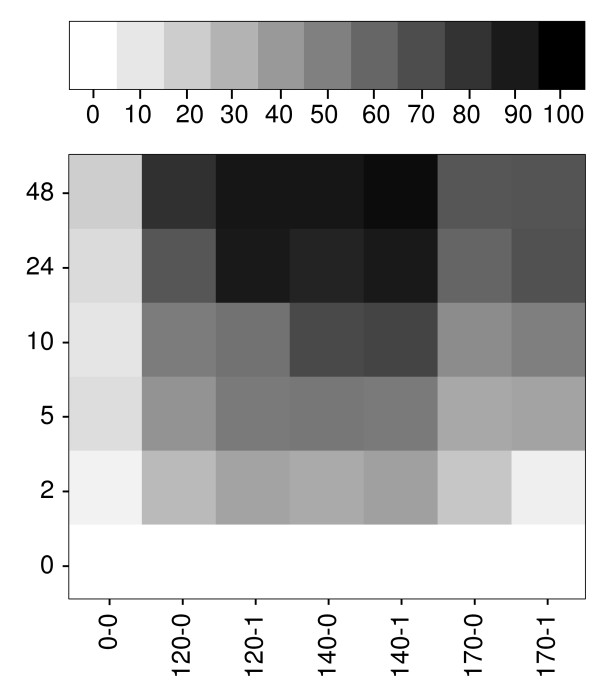 http://static-content.springer.com/image/art%3A10.1186%2F1754-6834-4-14/MediaObjects/13068_2011_92_Fig6_HTML.jpg