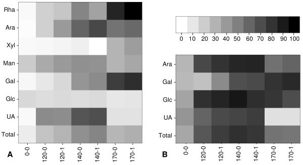 http://static-content.springer.com/image/art%3A10.1186%2F1754-6834-4-14/MediaObjects/13068_2011_92_Fig7_HTML.jpg