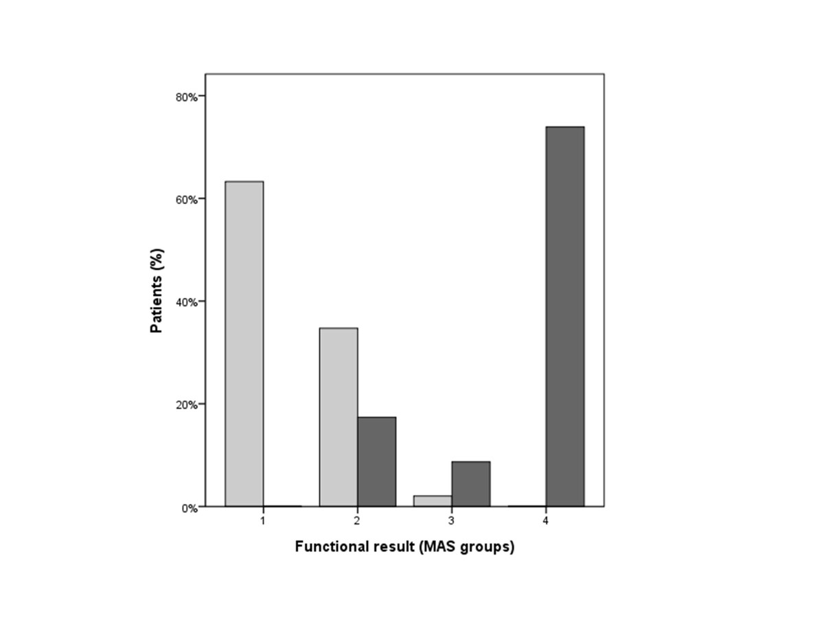 http://static-content.springer.com/image/art%3A10.1186%2F1754-9493-7-9/MediaObjects/13037_2013_Article_152_Fig1_HTML.jpg
