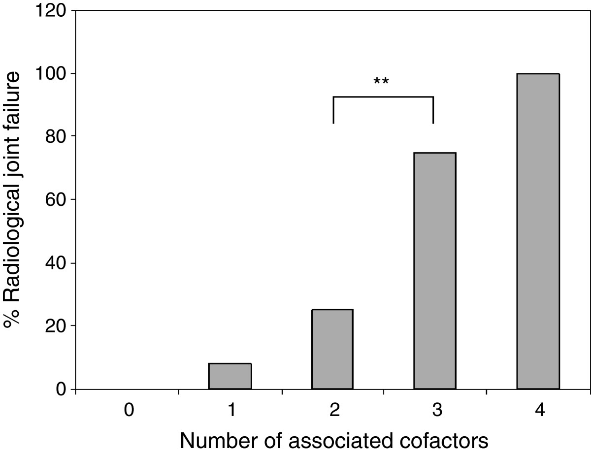 http://static-content.springer.com/image/art%3A10.1186%2F1754-9493-7-9/MediaObjects/13037_2013_Article_152_Fig2_HTML.jpg