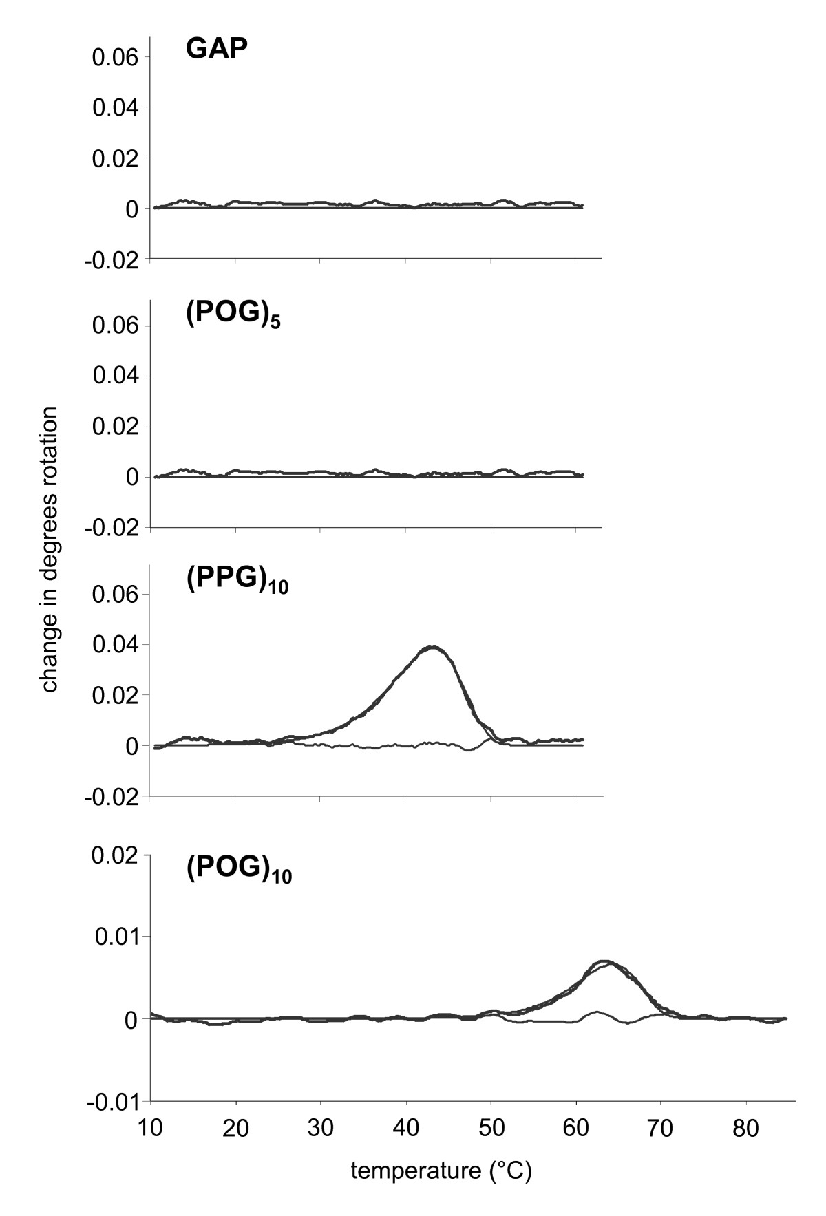 http://static-content.springer.com/image/art%3A10.1186%2F1755-1536-4-1/MediaObjects/13069_2010_Article_41_Fig5_HTML.jpg