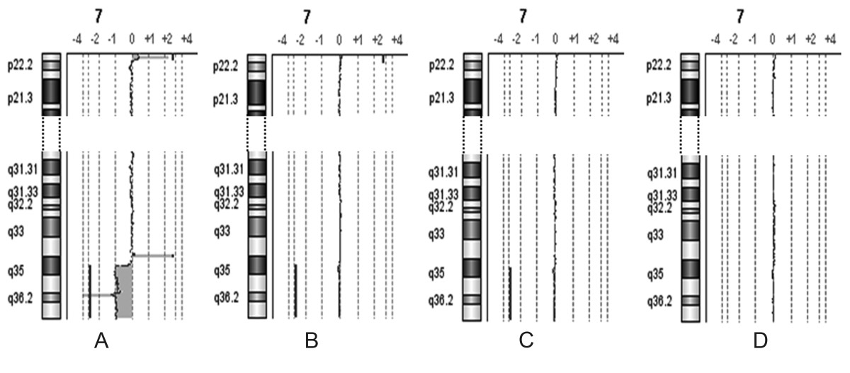 http://static-content.springer.com/image/art%3A10.1186%2F1755-8166-4-13/MediaObjects/13039_2011_Article_90_Fig1_HTML.jpg