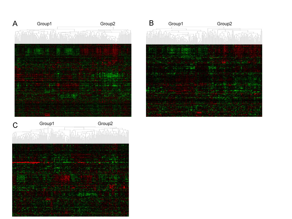 http://static-content.springer.com/image/art%3A10.1186%2F1755-8794-1-39/MediaObjects/12920_2008_Article_39_Fig2_HTML.jpg