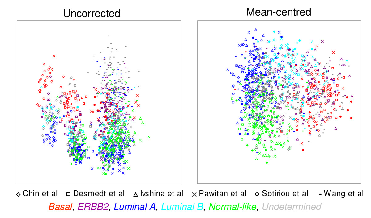 http://static-content.springer.com/image/art%3A10.1186%2F1755-8794-1-42/MediaObjects/12920_2008_Article_42_Fig3_HTML.jpg