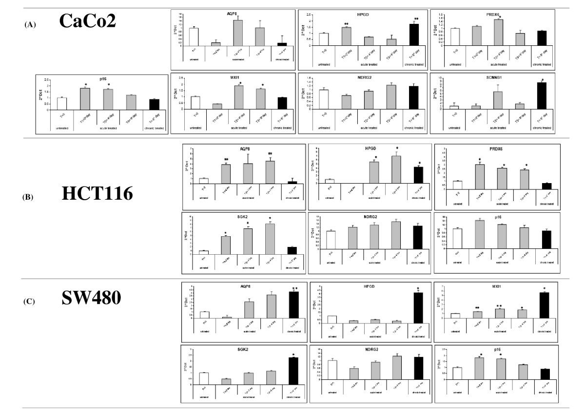 http://static-content.springer.com/image/art%3A10.1186%2F1755-8794-2-11/MediaObjects/12920_2008_Article_75_Fig2_HTML.jpg