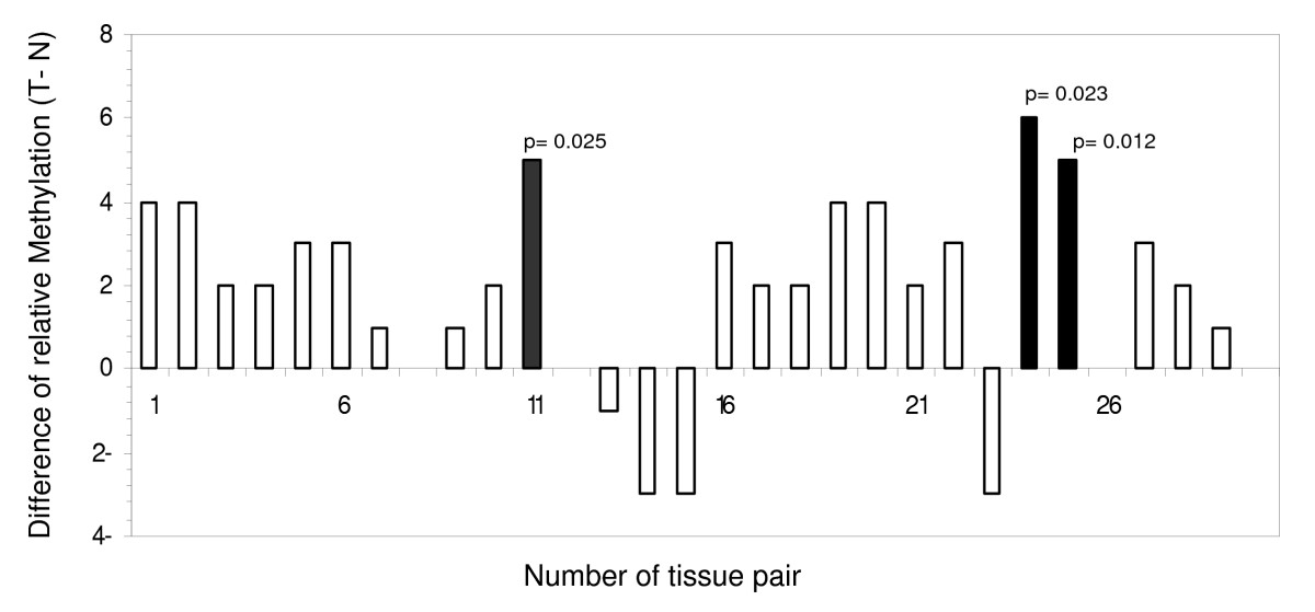 http://static-content.springer.com/image/art%3A10.1186%2F1755-8794-2-11/MediaObjects/12920_2008_Article_75_Fig4_HTML.jpg