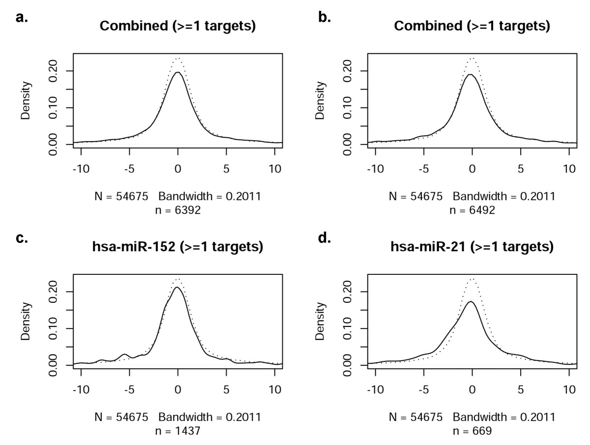 http://static-content.springer.com/image/art%3A10.1186%2F1755-8794-2-15/MediaObjects/12920_2008_Article_79_Fig4_HTML.jpg