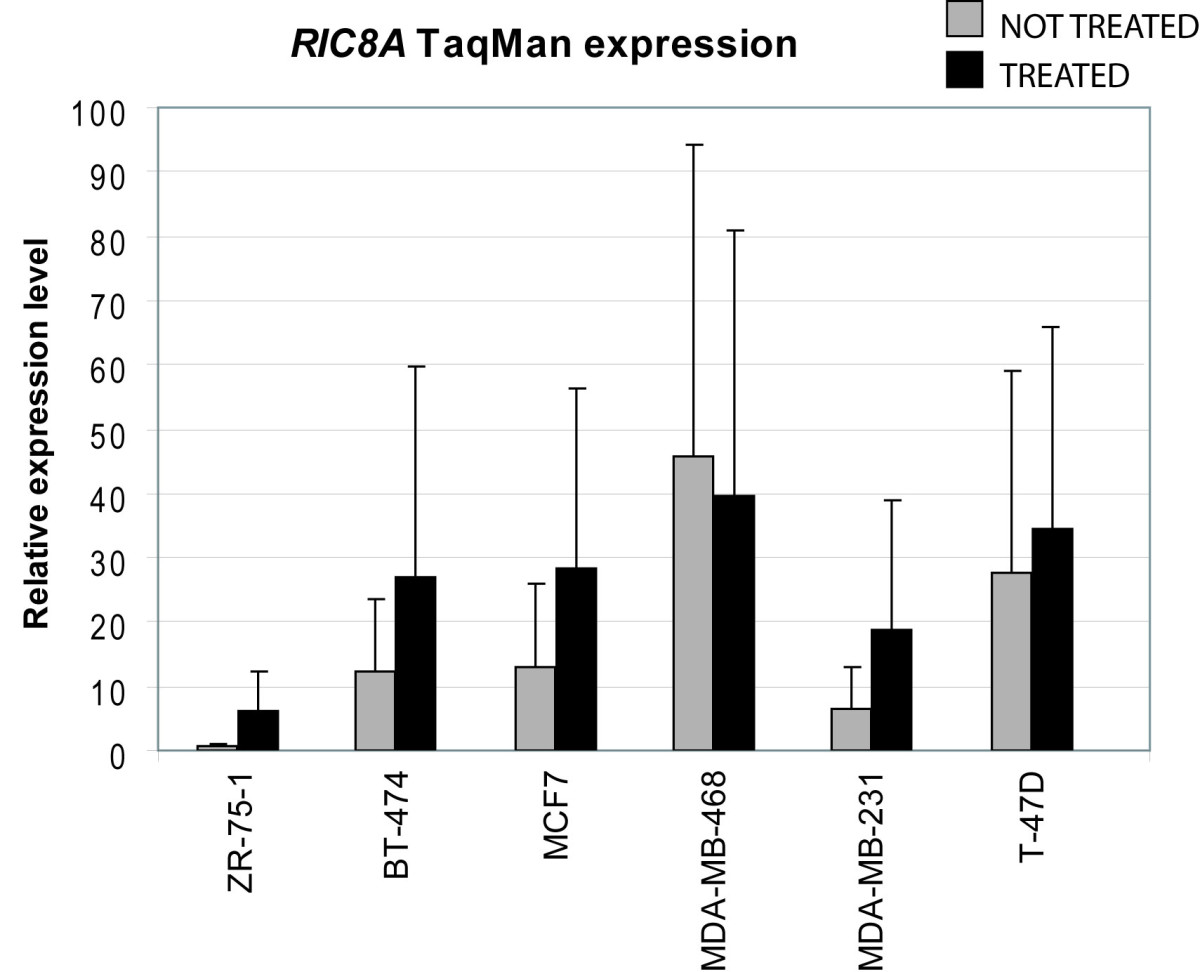 http://static-content.springer.com/image/art%3A10.1186%2F1755-8794-2-26/MediaObjects/12920_2008_Article_90_Fig2_HTML.jpg