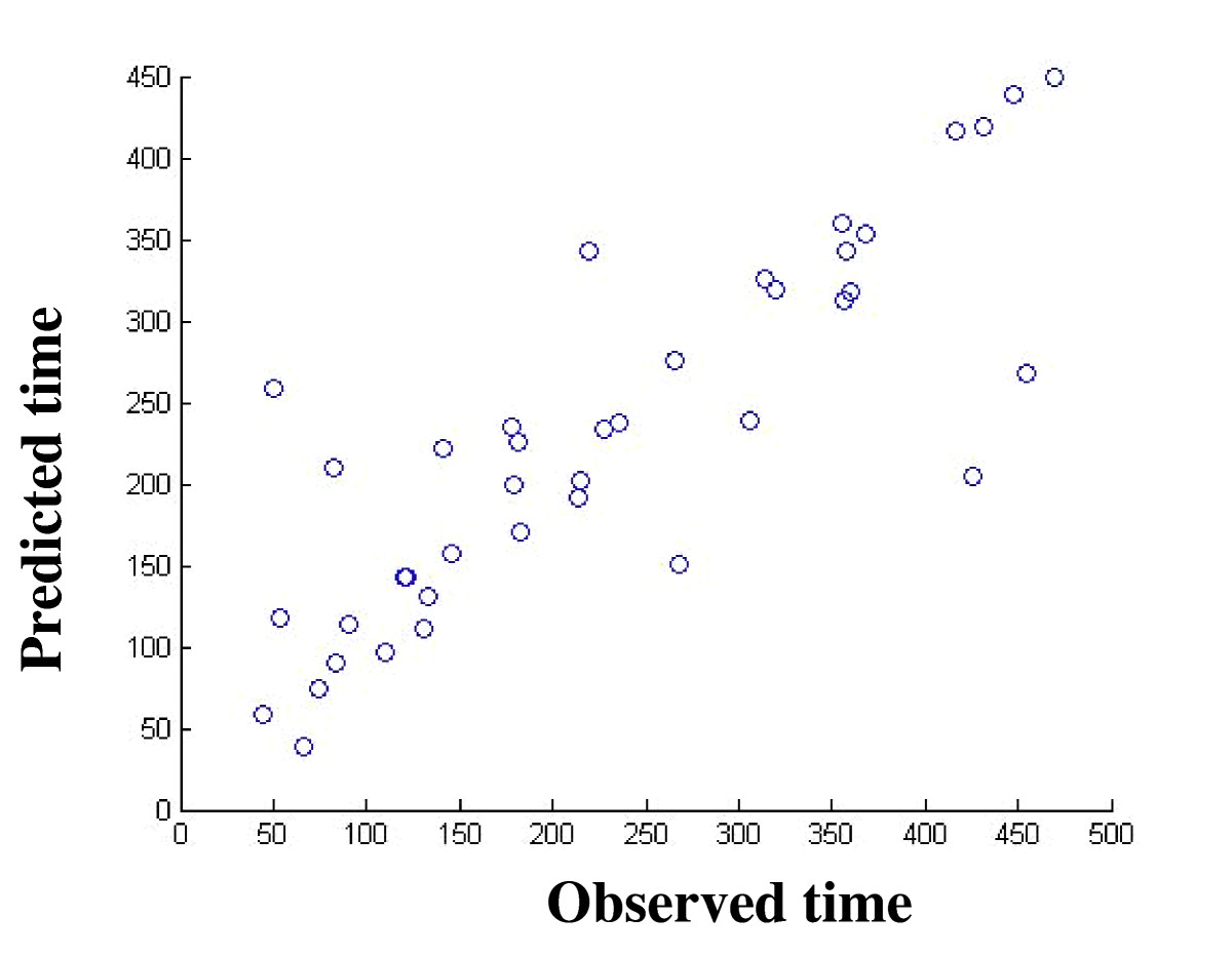 http://static-content.springer.com/image/art%3A10.1186%2F1755-8794-2-46/MediaObjects/12920_2008_Article_110_Fig5_HTML.jpg