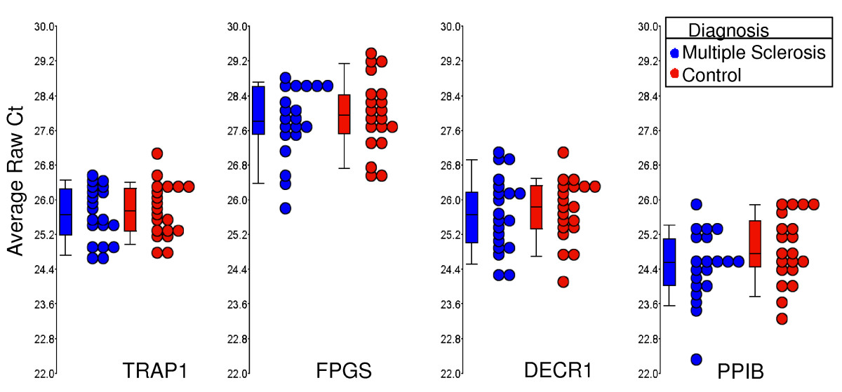 http://static-content.springer.com/image/art%3A10.1186%2F1755-8794-2-49/MediaObjects/12920_2009_Article_113_Fig6_HTML.jpg