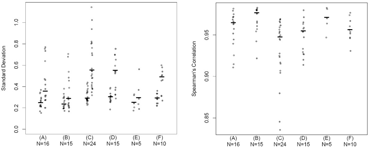 http://static-content.springer.com/image/art%3A10.1186%2F1755-8794-2-57/MediaObjects/12920_2009_Article_121_Fig4_HTML.jpg