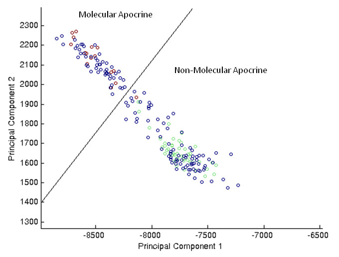 http://static-content.springer.com/image/art%3A10.1186%2F1755-8794-2-59/MediaObjects/12920_2009_Article_123_Fig7_HTML.jpg
