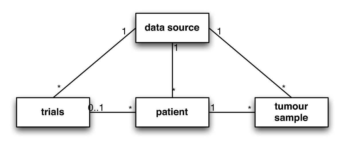 http://static-content.springer.com/image/art%3A10.1186%2F1755-8794-2-66/MediaObjects/12920_2009_Article_130_Fig4_HTML.jpg