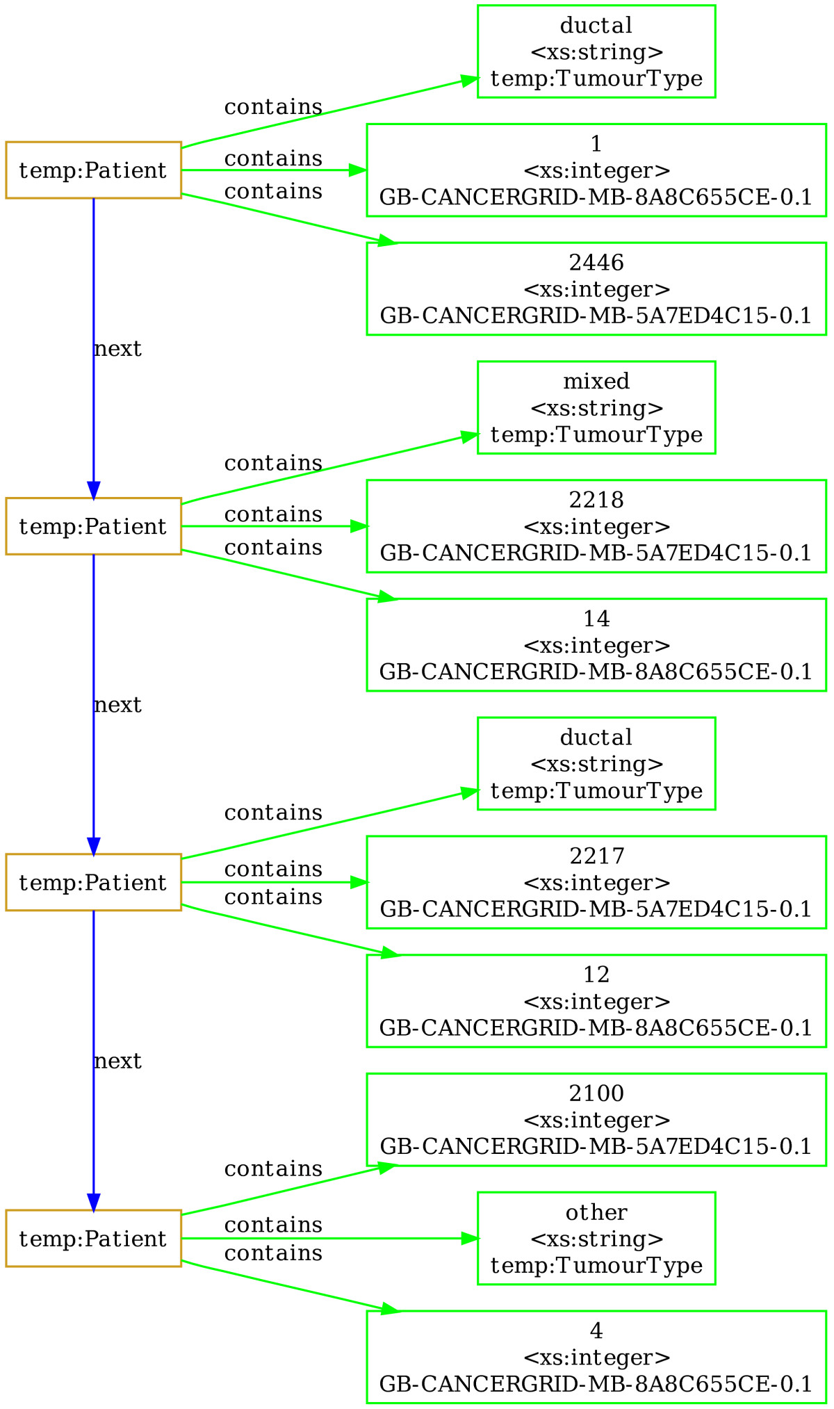 http://static-content.springer.com/image/art%3A10.1186%2F1755-8794-2-66/MediaObjects/12920_2009_Article_130_Fig9_HTML.jpg
