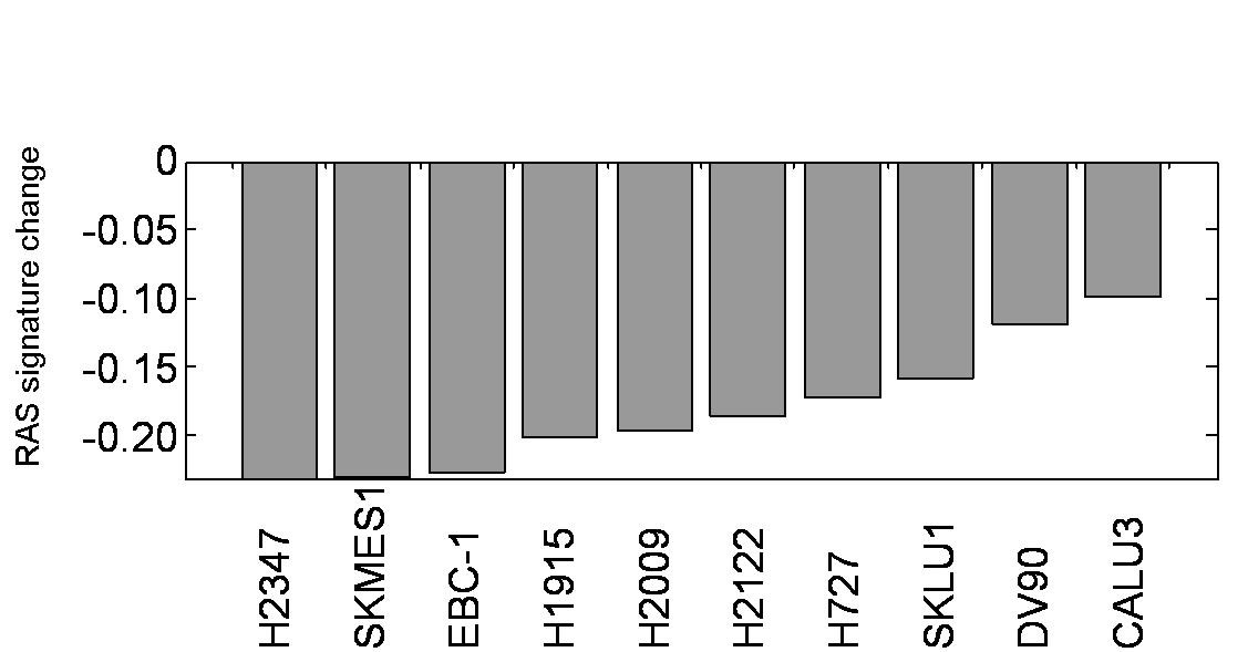 http://static-content.springer.com/image/art%3A10.1186%2F1755-8794-3-26/MediaObjects/12920_2010_Article_161_Fig5_HTML.jpg