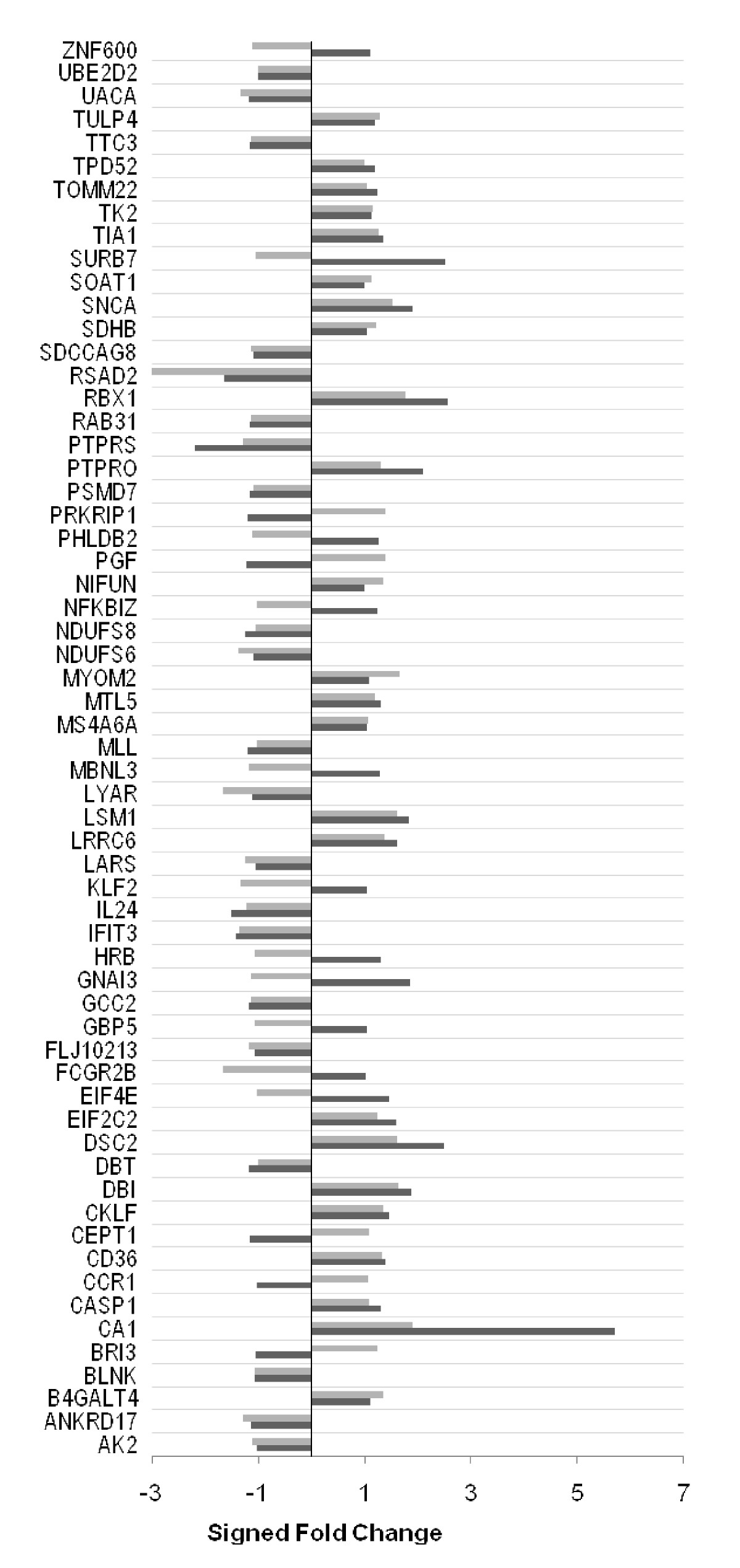 http://static-content.springer.com/image/art%3A10.1186%2F1755-8794-3-56/MediaObjects/12920_2010_Article_191_Fig1_HTML.jpg