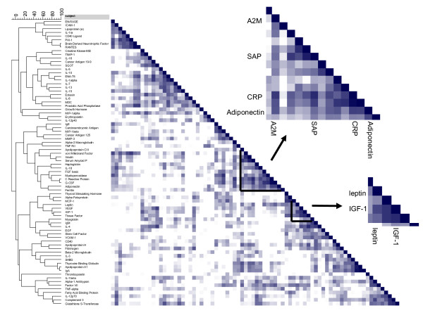 http://static-content.springer.com/image/art%3A10.1186%2F1755-8794-4-24/MediaObjects/12920_2010_219_Fig5_HTML.jpg