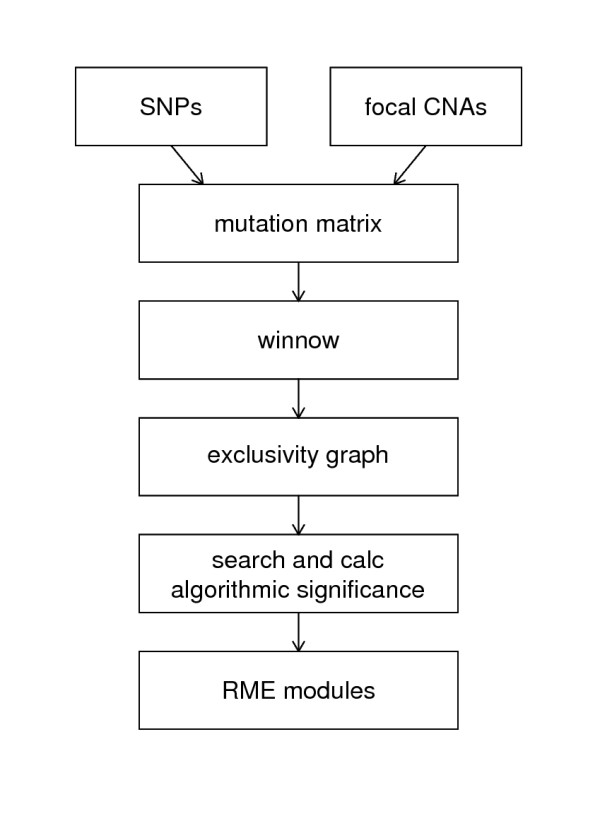 http://static-content.springer.com/image/art%3A10.1186%2F1755-8794-4-34/MediaObjects/12920_2010_230_Fig2_HTML.jpg