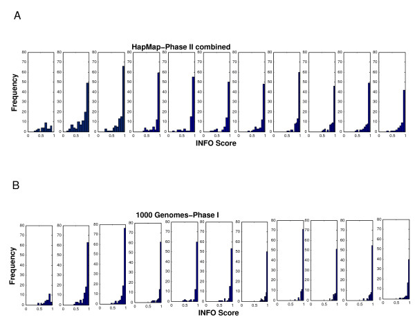 http://static-content.springer.com/image/art%3A10.1186%2F1755-8794-5-12/MediaObjects/12920_2011_300_Fig3_HTML.jpg