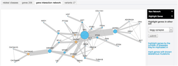 http://static-content.springer.com/image/art%3A10.1186%2F1755-8794-5-56/MediaObjects/12920_2012_331_Fig1_HTML.jpg