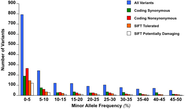 http://static-content.springer.com/image/art%3A10.1186%2F1755-8794-5-7/MediaObjects/12920_2011_286_Fig1_HTML.jpg