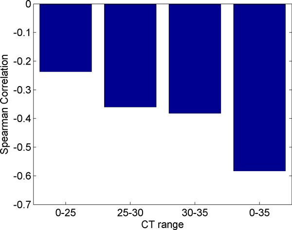 http://static-content.springer.com/image/art%3A10.1186%2F1755-8794-6-S1-S14/MediaObjects/12920_2013_359_Fig12_HTML.jpg
