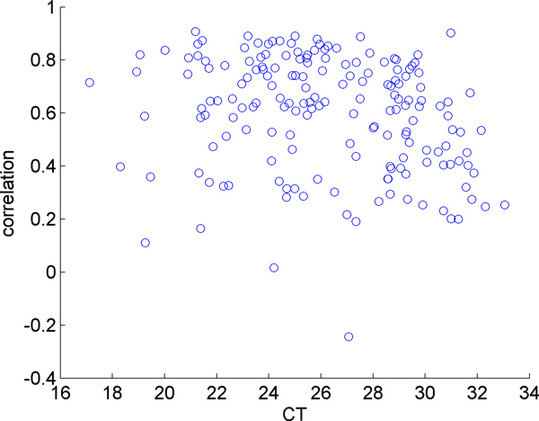 http://static-content.springer.com/image/art%3A10.1186%2F1755-8794-6-S1-S14/MediaObjects/12920_2013_359_Fig3_HTML.jpg
