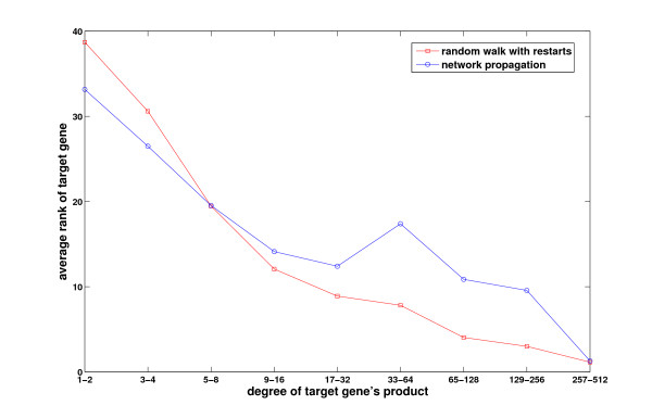 http://static-content.springer.com/image/art%3A10.1186%2F1756-0381-4-19/MediaObjects/13040_2010_51_Fig1_HTML.jpg