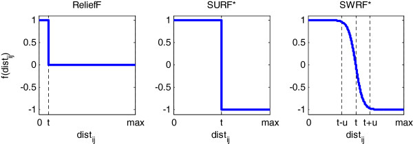 http://static-content.springer.com/image/art%3A10.1186%2F1756-0381-5-20/MediaObjects/13040_2011_74_Fig1_HTML.jpg