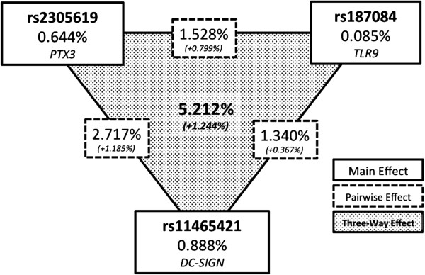 http://static-content.springer.com/image/art%3A10.1186%2F1756-0381-6-4/MediaObjects/13040_2012_83_Fig2_HTML.jpg