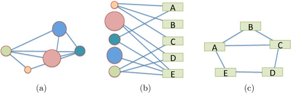 http://static-content.springer.com/image/art%3A10.1186%2F1756-0381-7-1/MediaObjects/13040_2013_102_Fig1_HTML.jpg
