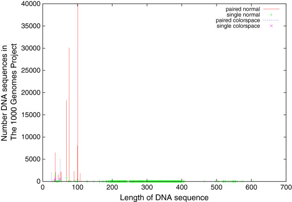 http://static-content.springer.com/image/art%3A10.1186%2F1756-0381-7-3/MediaObjects/13040_2013_106_Fig4_HTML.jpg