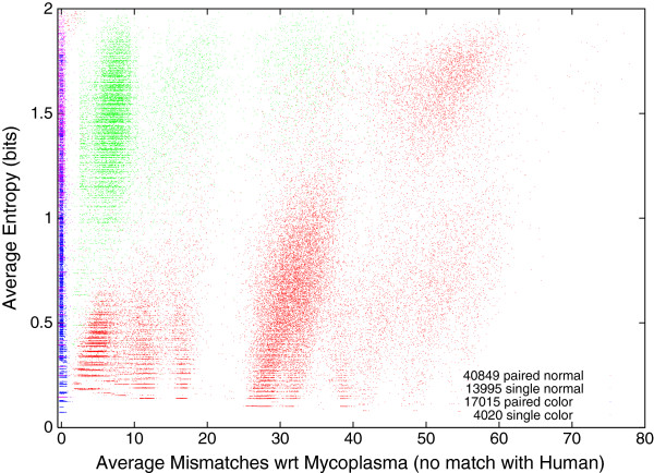 http://static-content.springer.com/image/art%3A10.1186%2F1756-0381-7-3/MediaObjects/13040_2013_106_Fig7_HTML.jpg