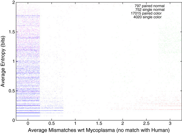 http://static-content.springer.com/image/art%3A10.1186%2F1756-0381-7-3/MediaObjects/13040_2013_106_Fig9_HTML.jpg