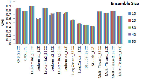 http://static-content.springer.com/image/art%3A10.1186%2F1756-0381-7-7/MediaObjects/13040_2013_107_Fig3_HTML.jpg