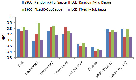 http://static-content.springer.com/image/art%3A10.1186%2F1756-0381-7-7/MediaObjects/13040_2013_107_Fig4_HTML.jpg