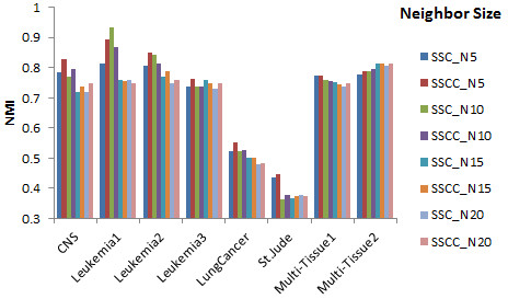 http://static-content.springer.com/image/art%3A10.1186%2F1756-0381-7-7/MediaObjects/13040_2013_107_Fig5_HTML.jpg