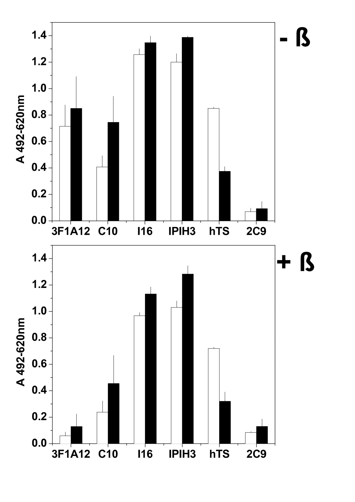 http://static-content.springer.com/image/art%3A10.1186%2F1756-0500-4-210/MediaObjects/13104_2011_Article_976_Fig3_HTML.jpg