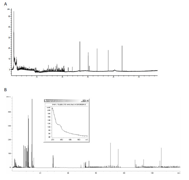 http://static-content.springer.com/image/art%3A10.1186%2F1756-0500-4-467/MediaObjects/13104_2011_Article_1215_Fig11_HTML.jpg