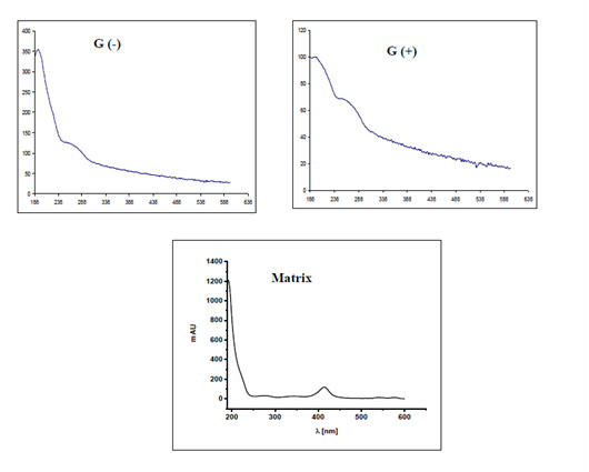 http://static-content.springer.com/image/art%3A10.1186%2F1756-0500-4-467/MediaObjects/13104_2011_Article_1215_Fig2_HTML.jpg